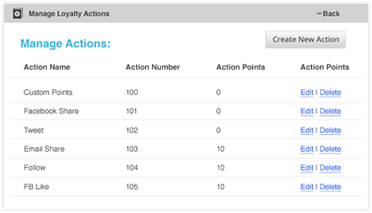 screen shot of social annex manage loyalty actions