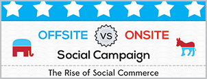 Onsite Vs. Offsite Social Campaign