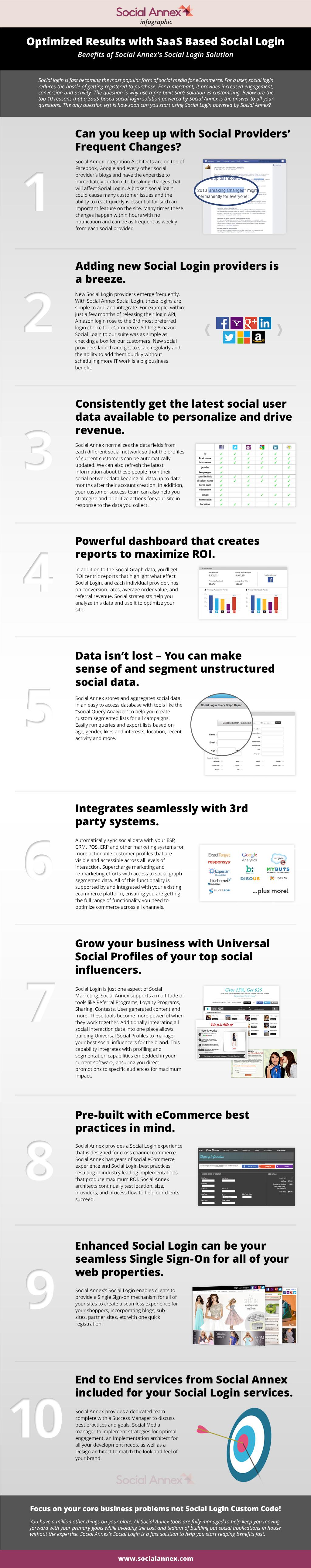 socialannex Infographic