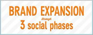 Social Phases of Brand Expansion
