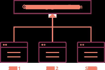 Profile and Data Matching