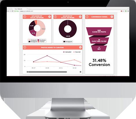 Visual Commerce ROI & Analytics